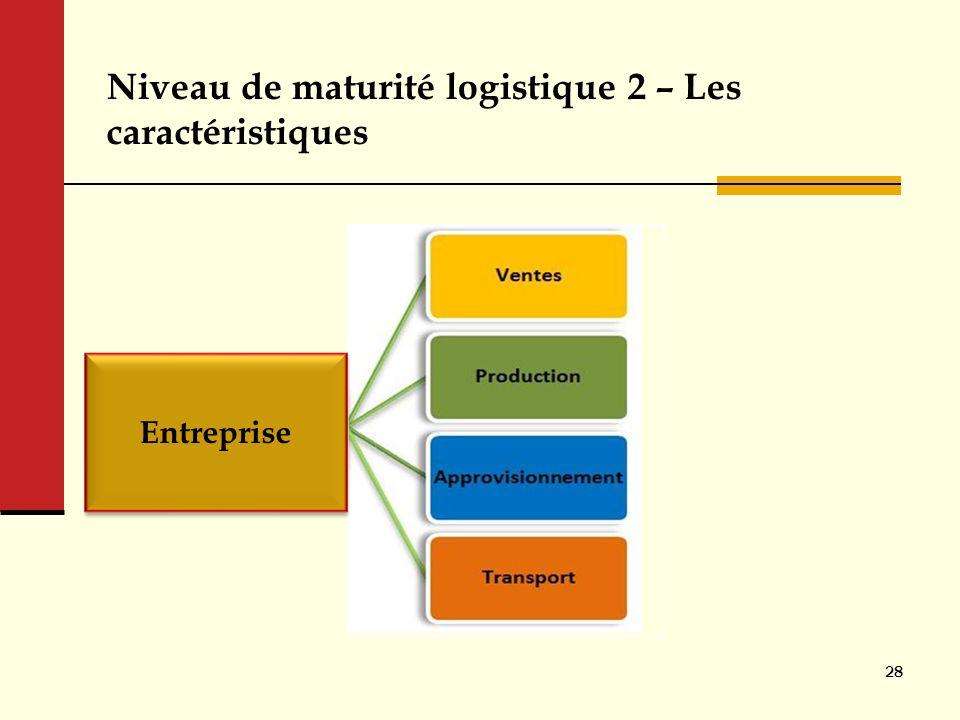 Niveau de maturité logistique 2 – Les caractéristiques