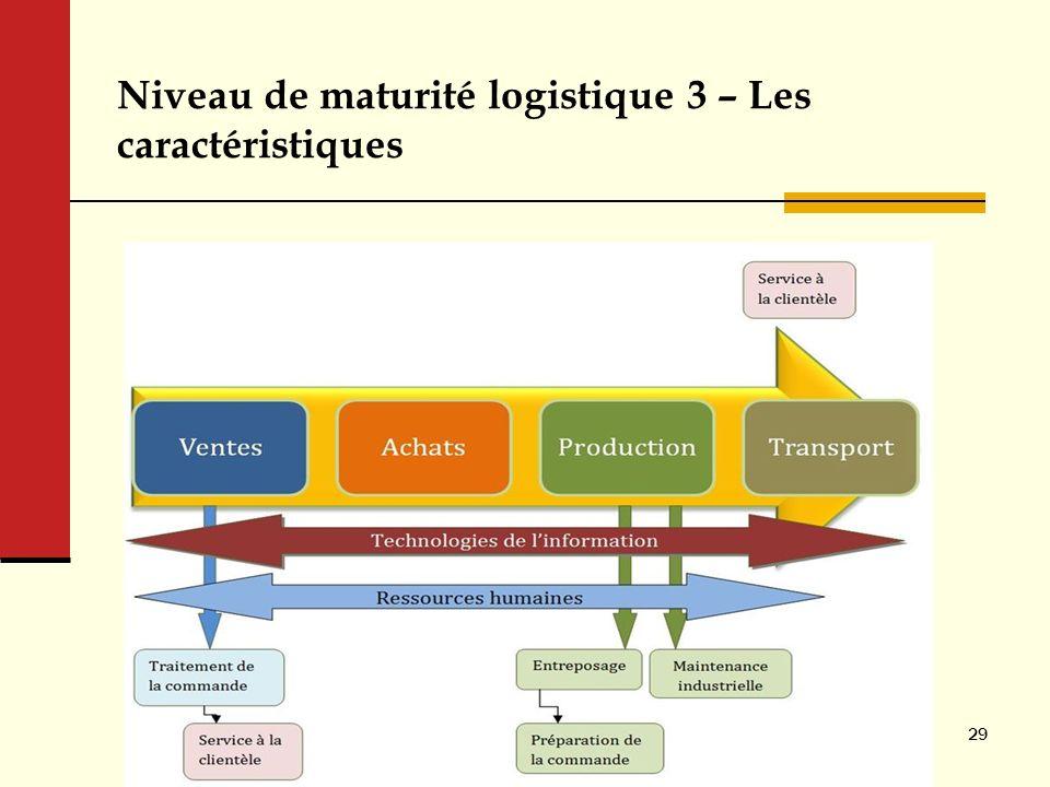 Niveau de maturité logistique 3 – Les caractéristiques