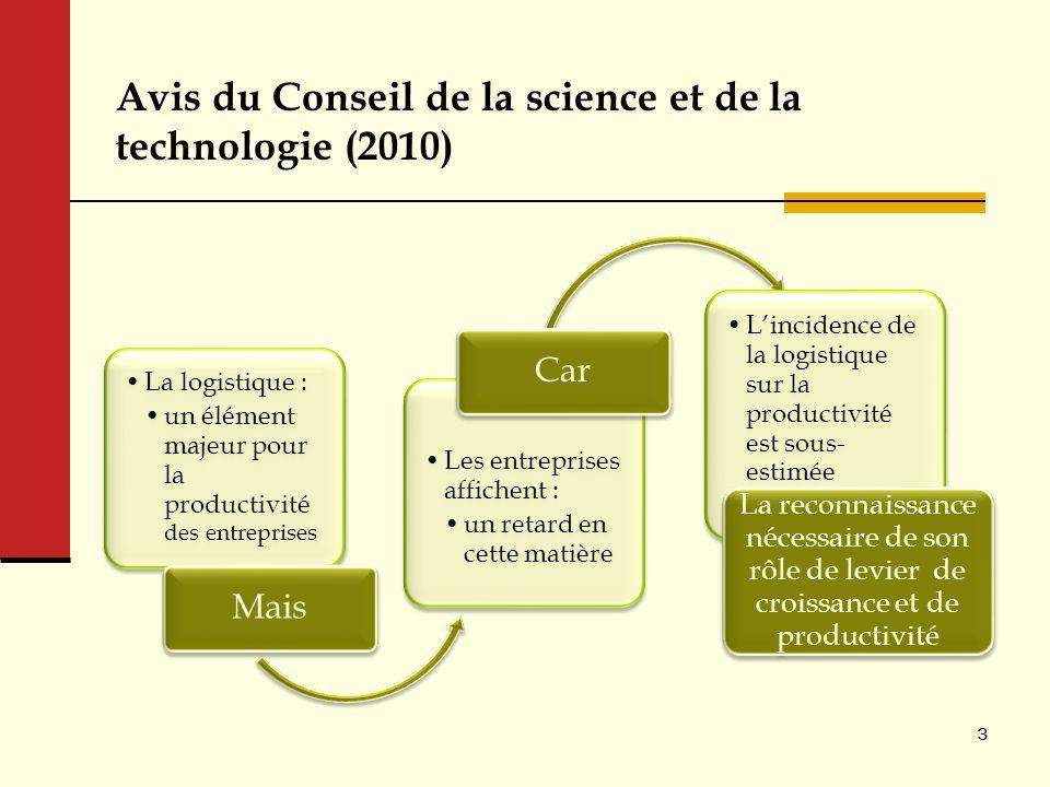 Avis du Conseil de la science et de la technologie (2010)