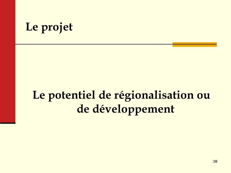 Le potentiel de régionalisation ou de développement