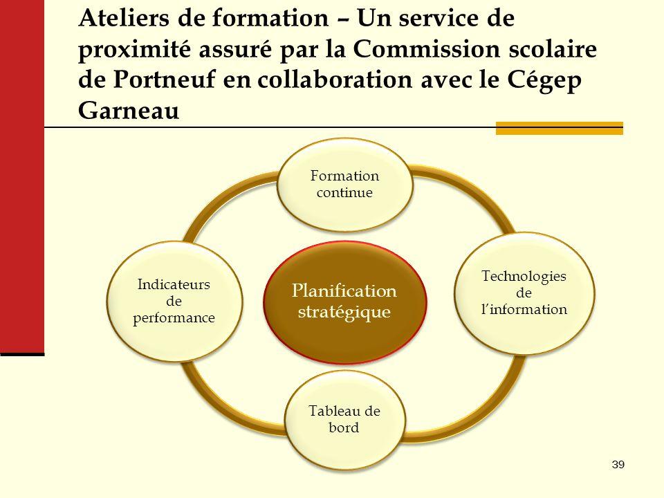 Ateliers de formation – Un service de proximité assuré par la Commission scolaire de Portneuf en collaboration avec le Cégep Garneau