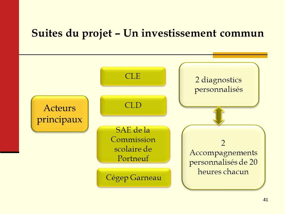 Suites du projet – Un investissement commun