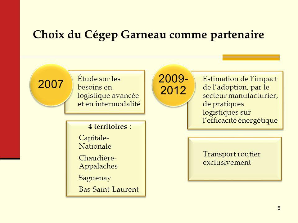 Choix du Cégep Garneau comme partenaire