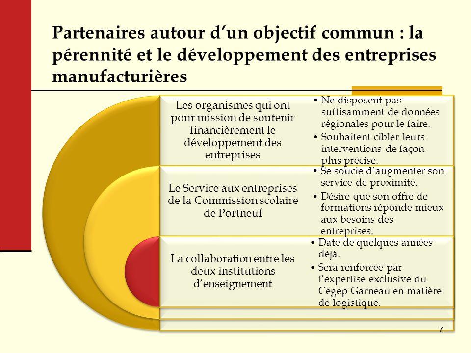 Partenaires autour d'un objectif commun : la pérennité et le développement des entreprises manufacturières