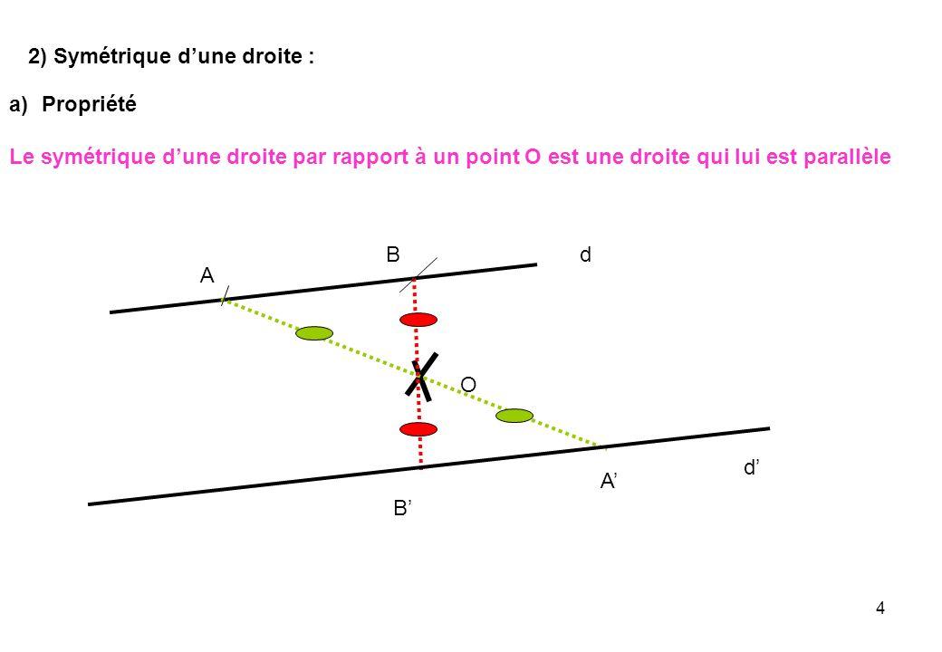 2) Symétrique d'une droite :