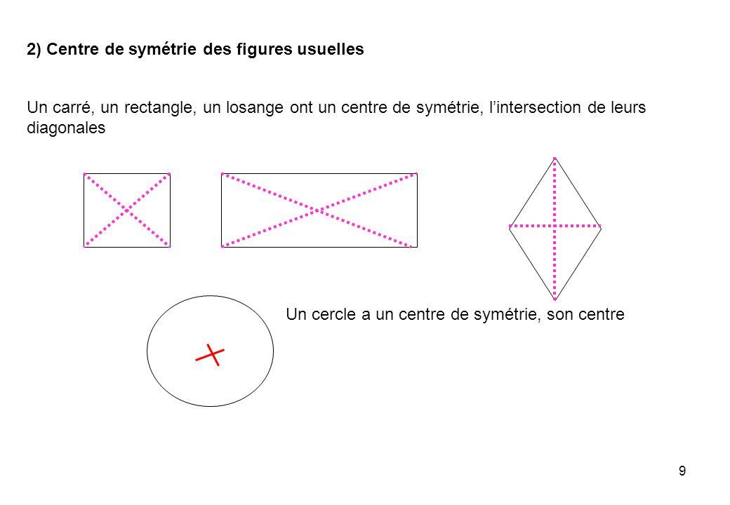 2) Centre de symétrie des figures usuelles