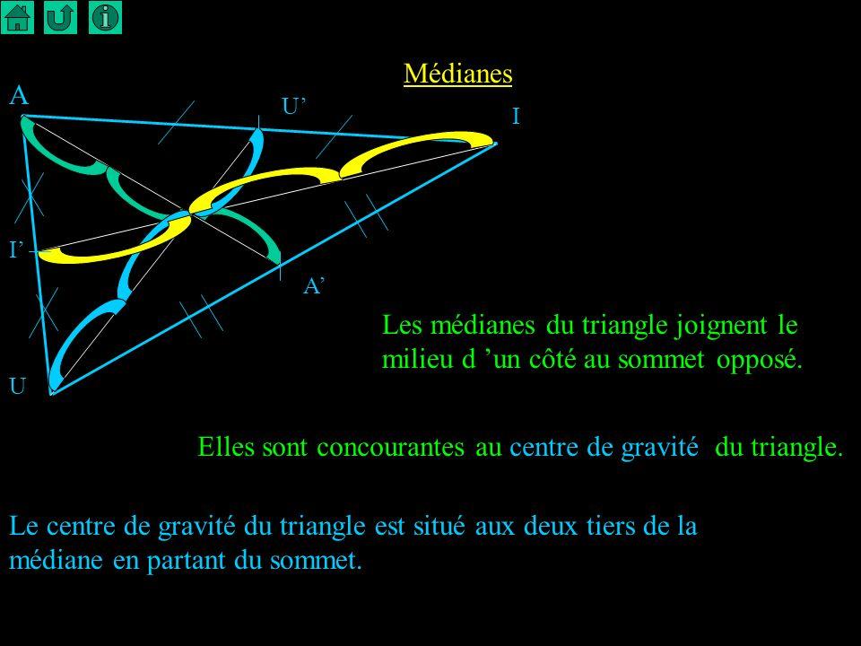 Elles sont concourantes au centre de gravité du triangle.