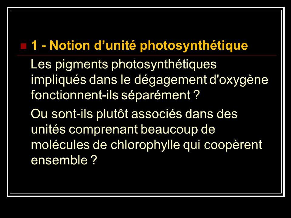 1 - Notion d'unité photosynthétique