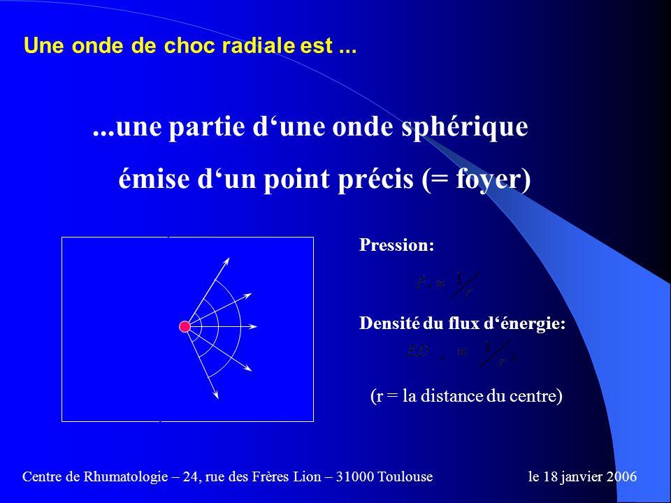 ...une partie d'une onde sphérique émise d'un point précis (= foyer)
