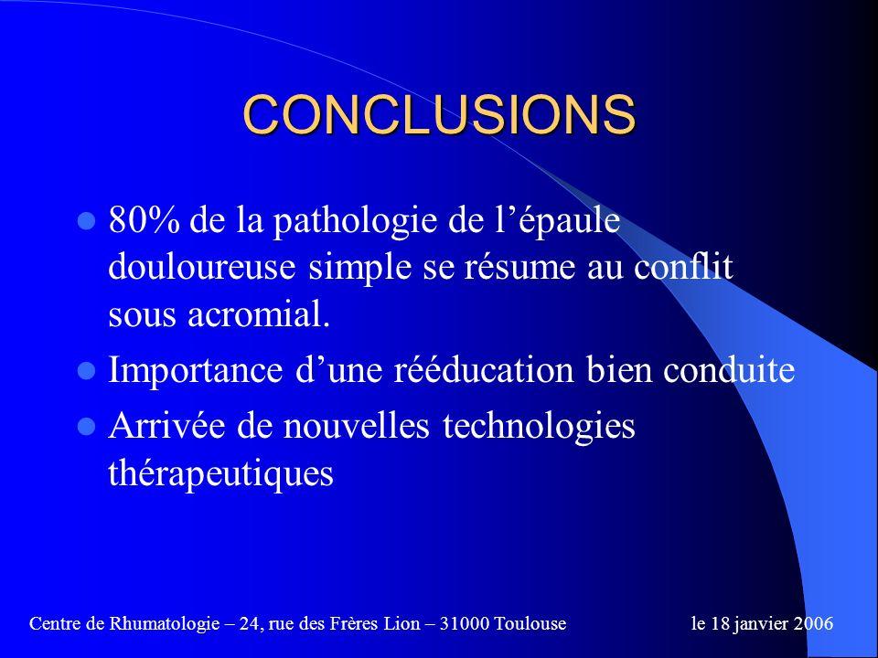 CONCLUSIONS 80% de la pathologie de l'épaule douloureuse simple se résume au conflit sous acromial.
