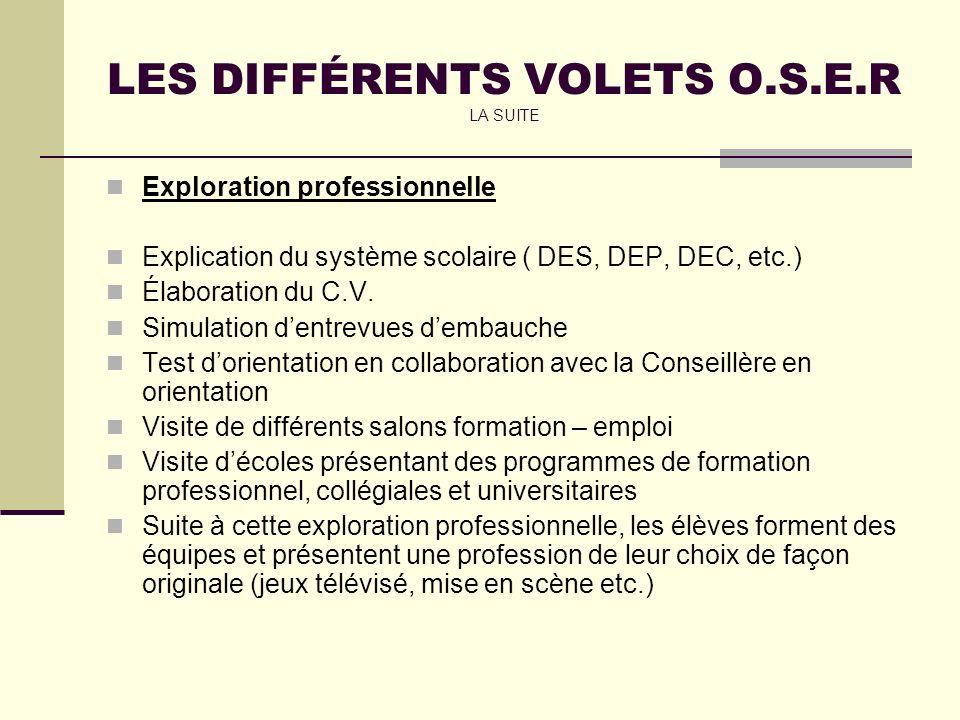 LES DIFFÉRENTS VOLETS O.S.E.R LA SUITE