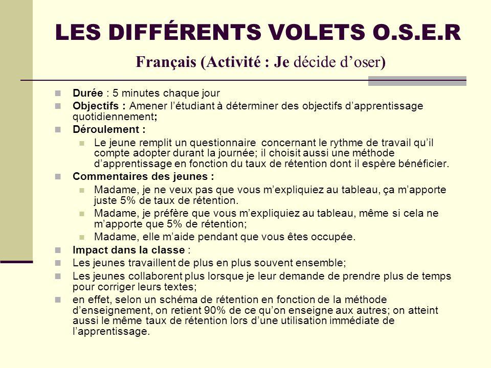 LES DIFFÉRENTS VOLETS O.S.E.R Français (Activité : Je décide d'oser)