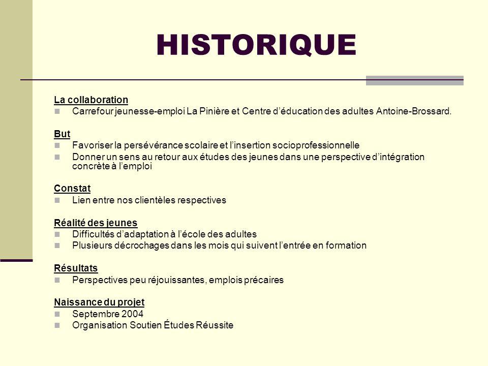 HISTORIQUE La collaboration