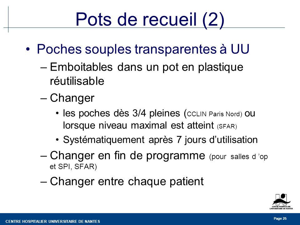 Pots de recueil (2) Poches souples transparentes à UU
