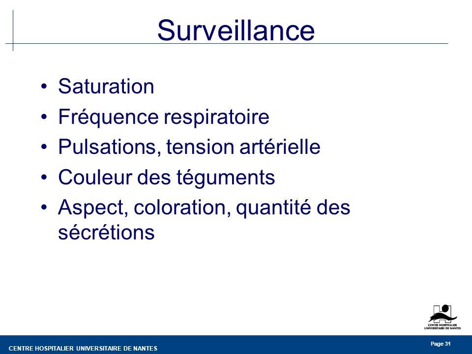 Surveillance Saturation Fréquence respiratoire