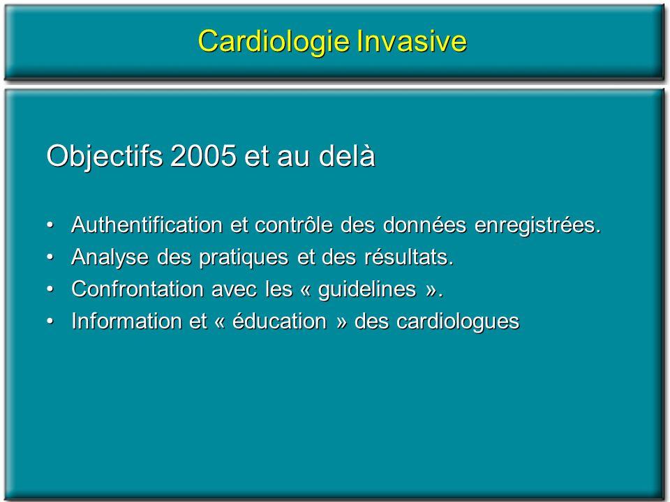 Cardiologie Invasive Objectifs 2005 et au delà