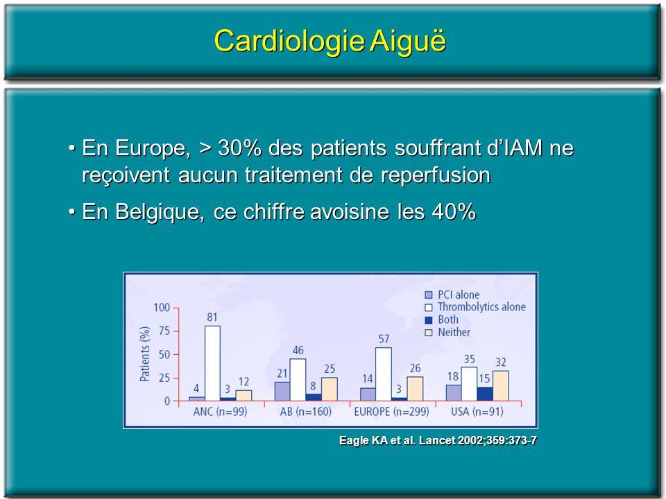 Cardiologie Aiguë En Europe, > 30% des patients souffrant d'IAM ne reçoivent aucun traitement de reperfusion.