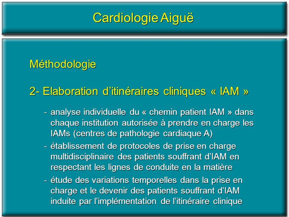 Cardiologie Aiguë Méthodologie