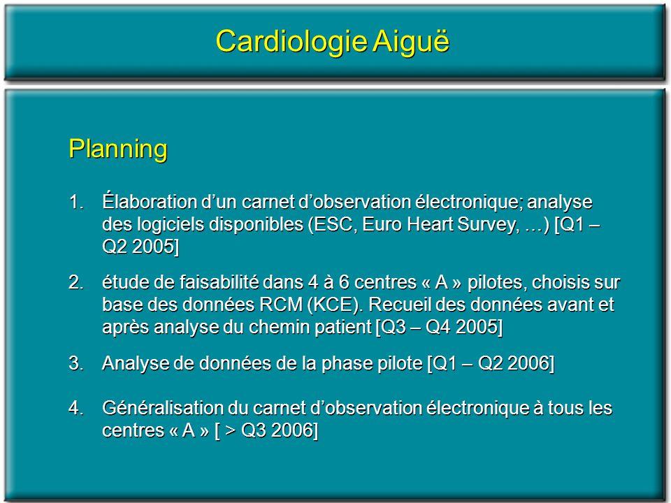 Cardiologie Aiguë Planning