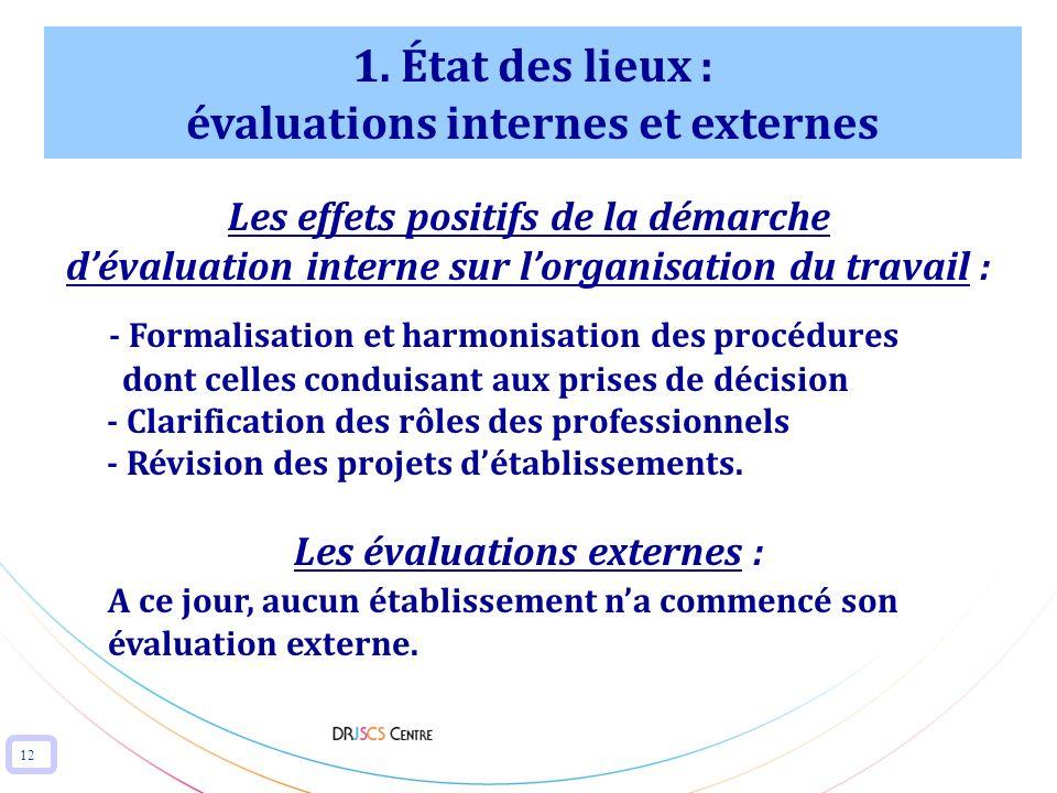 1. État des lieux : évaluations internes et externes