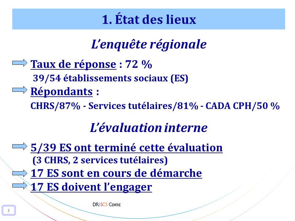 1. État des lieux L'enquête régionale L'évaluation interne