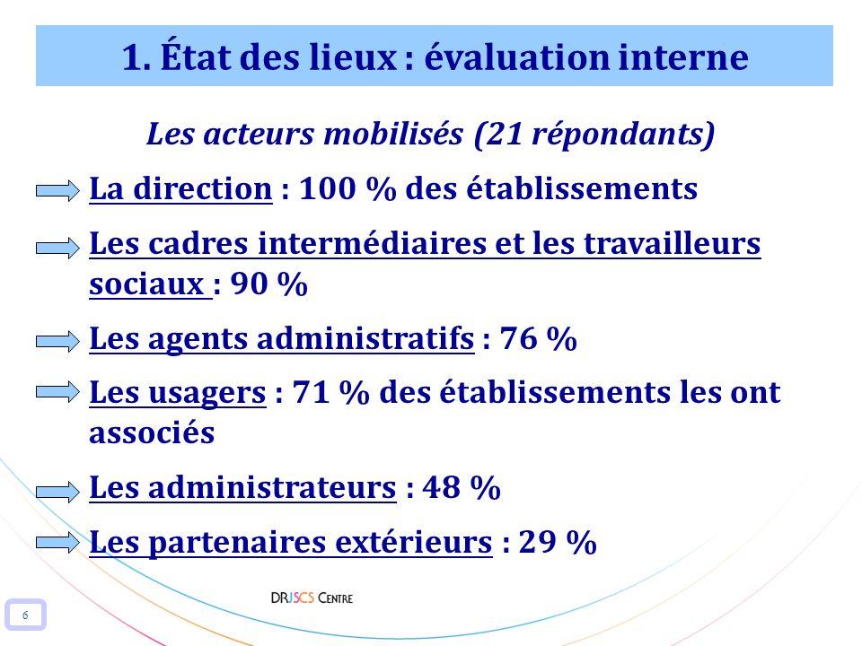 1. État des lieux : évaluation interne