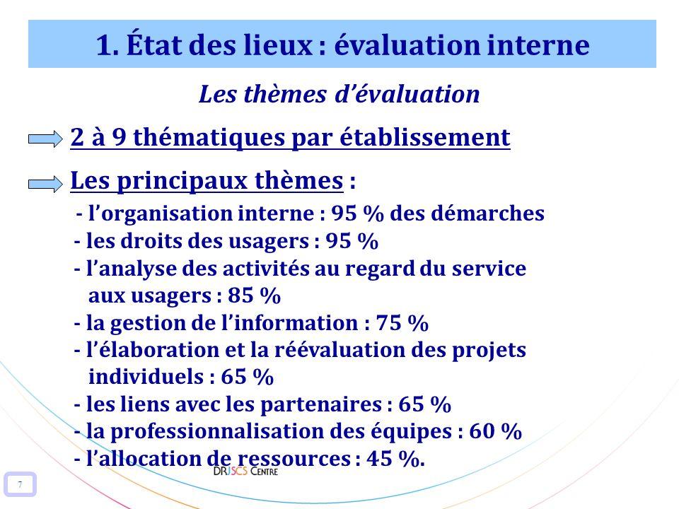 1. État des lieux : évaluation interne Les thèmes d'évaluation