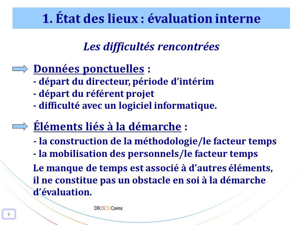 1. État des lieux : évaluation interne Les difficultés rencontrées