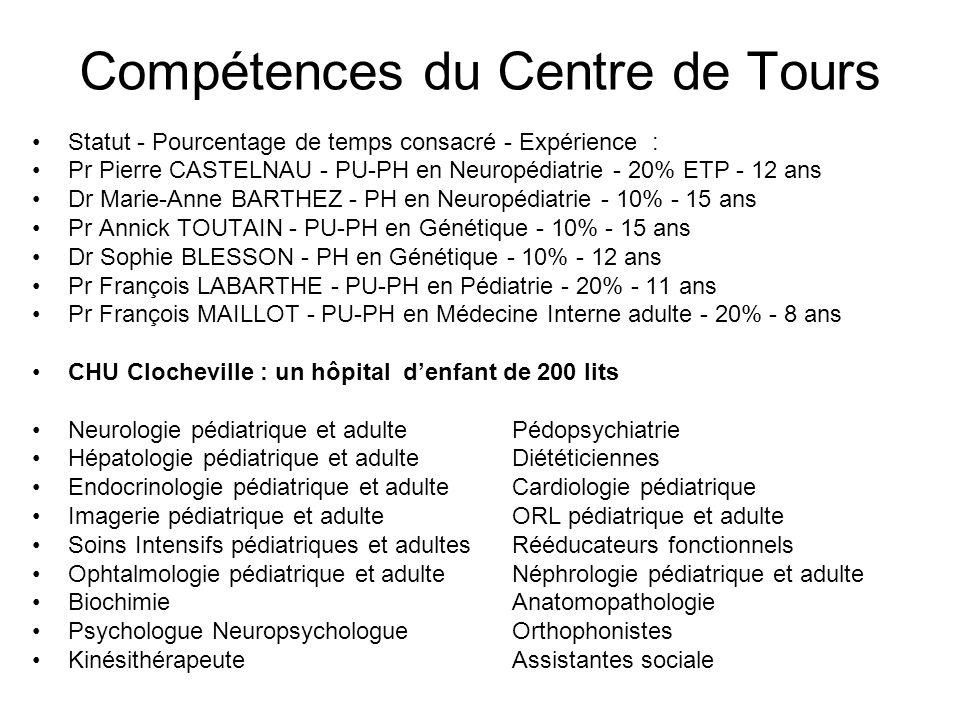 Compétences du Centre de Tours