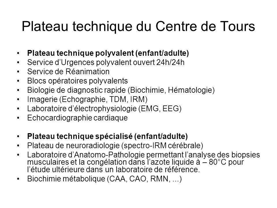 Plateau technique du Centre de Tours