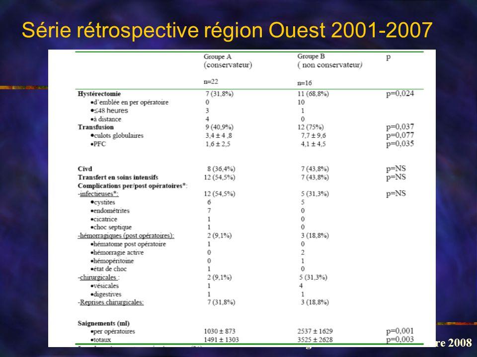 Série rétrospective région Ouest 2001-2007