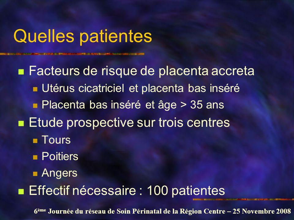 Quelles patientes Facteurs de risque de placenta accreta