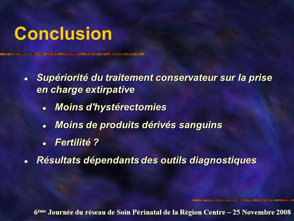 Conclusion Supériorité du traitement conservateur sur la prise en charge extirpative. Moins d hystérectomies.