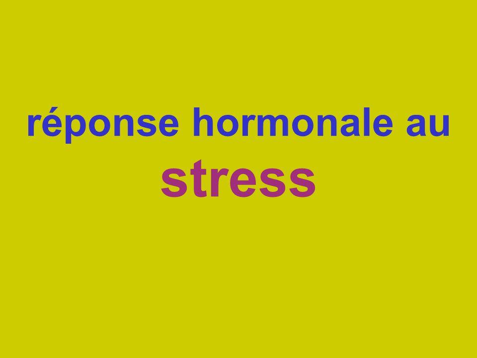 réponse hormonale au stress