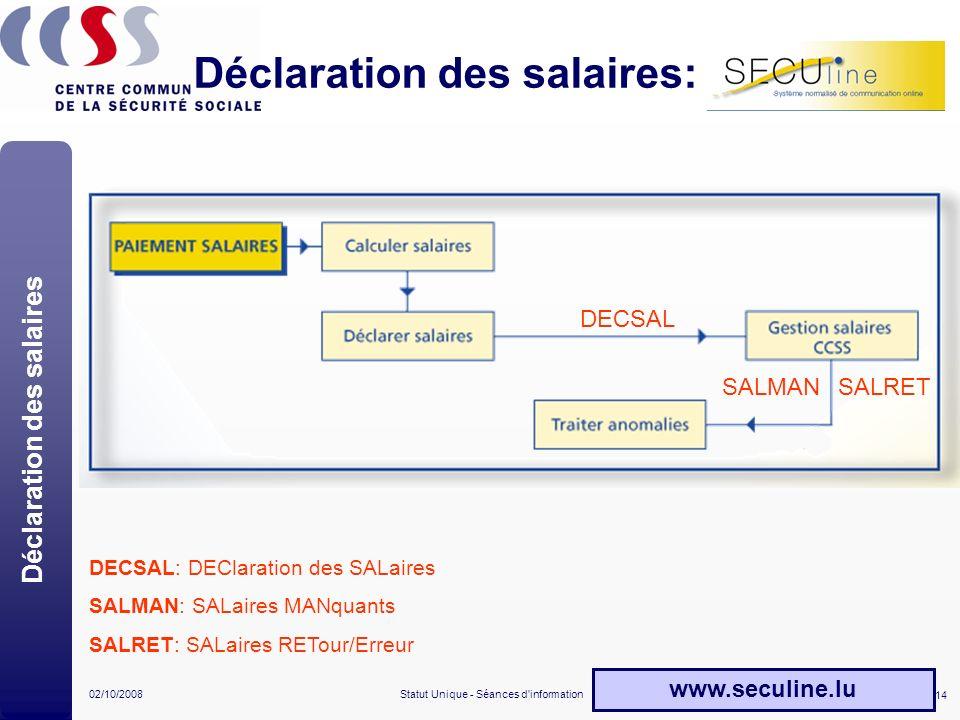 Déclaration des salaires: SECUline