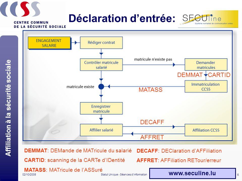 Déclaration d'entrée: SECUline