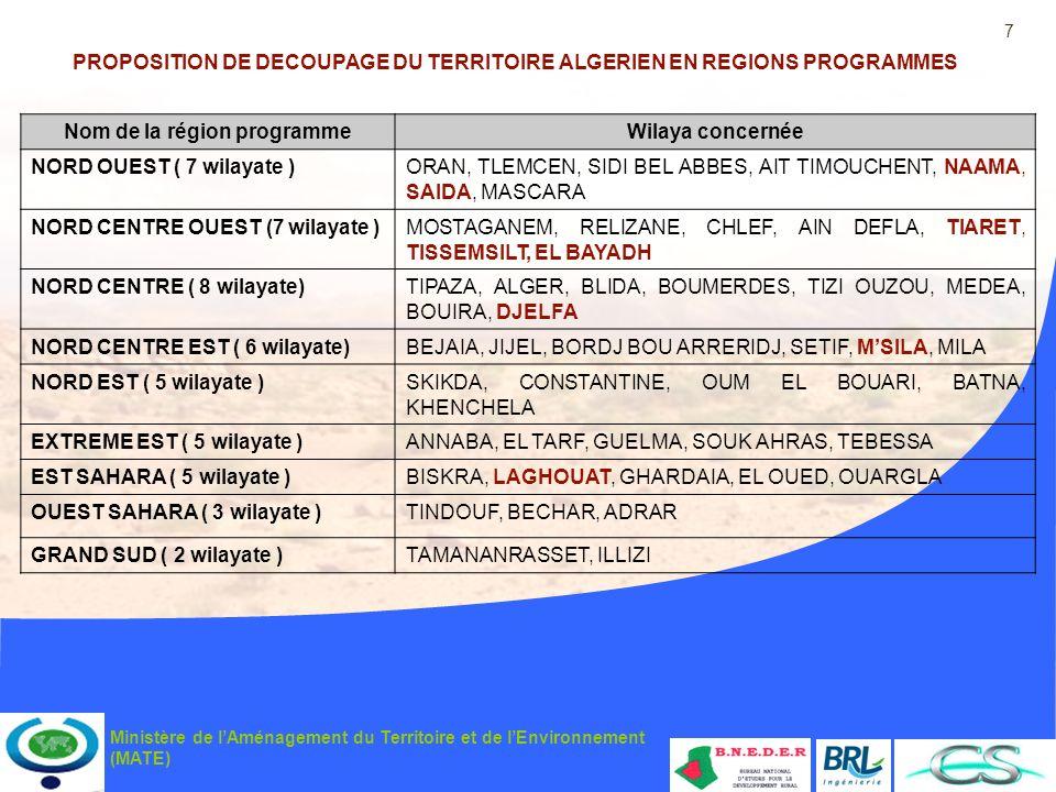 Nom de la région programme