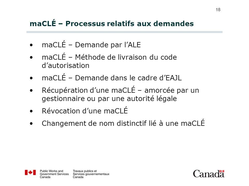 maCLÉ – Processus relatifs aux demandes