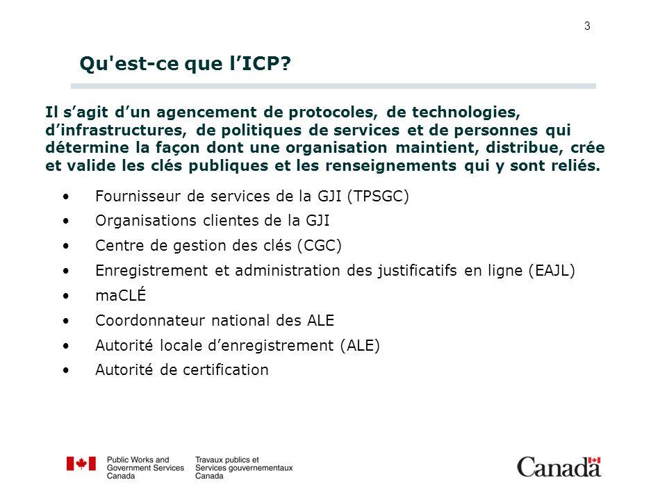 Qu est-ce que l'ICP