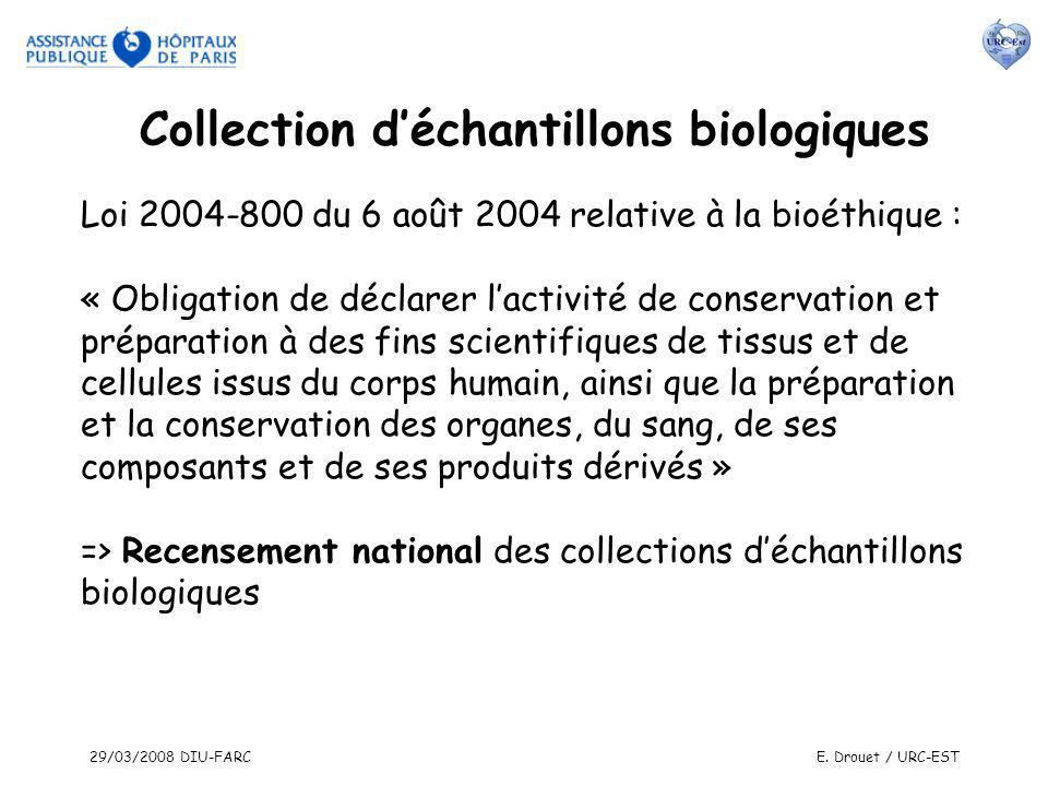 Collection d'échantillons biologiques