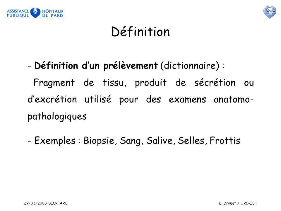 Définition - Définition d'un prélèvement (dictionnaire) :