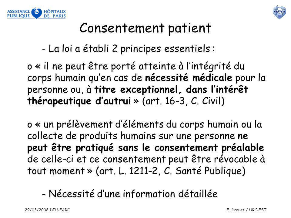 Consentement patient - La loi a établi 2 principes essentiels :