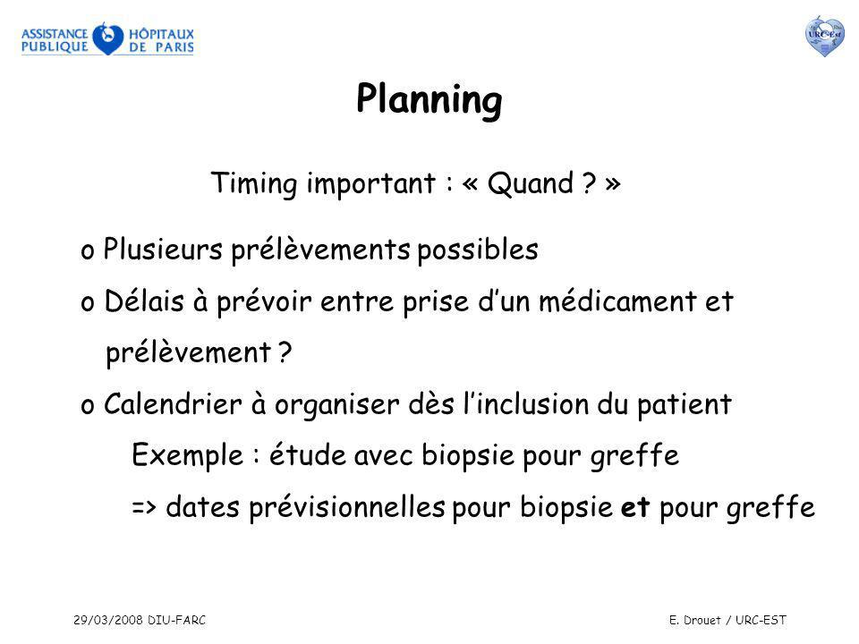 Planning Timing important : « Quand »