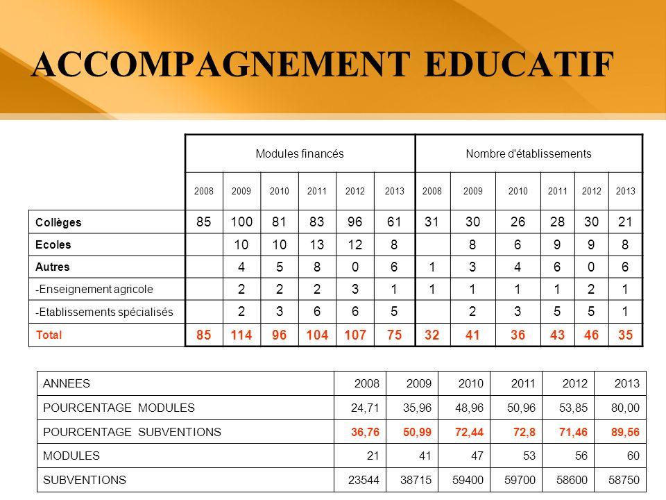 ACCOMPAGNEMENT EDUCATIF