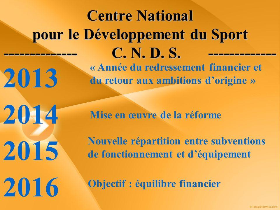 Centre National pour le Développement du Sport -------------- C. N. D
