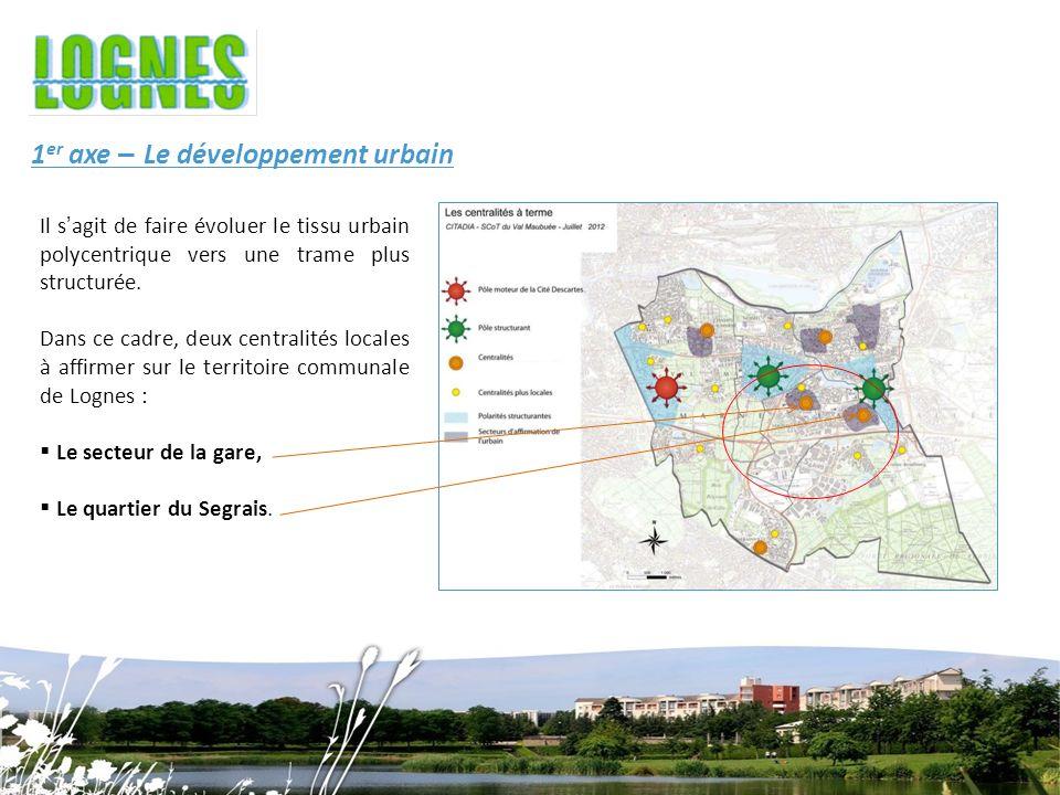1er axe – Le développement urbain