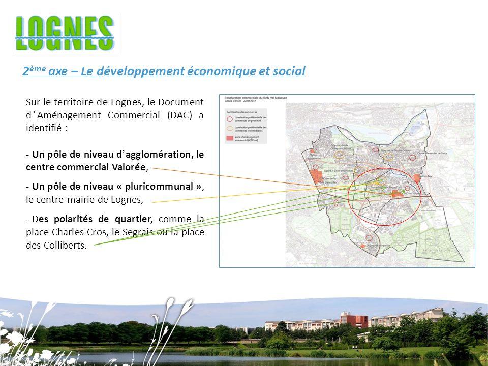 2ème axe – Le développement économique et social