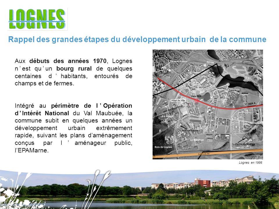 Rappel des grandes étapes du développement urbain de la commune