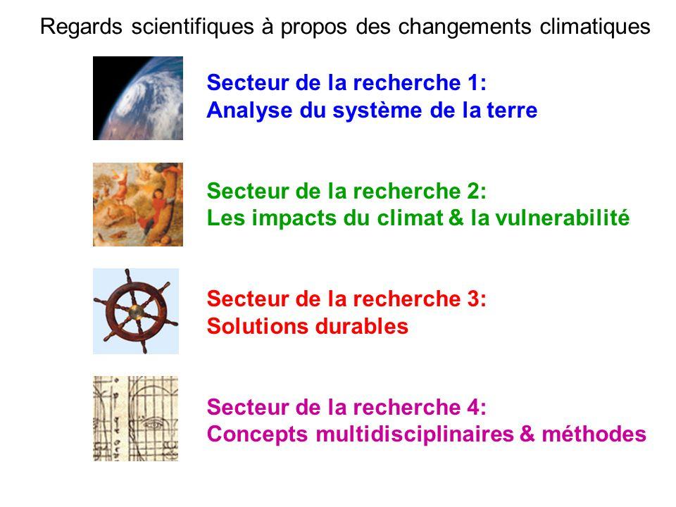 Regards scientifiques à propos des changements climatiques
