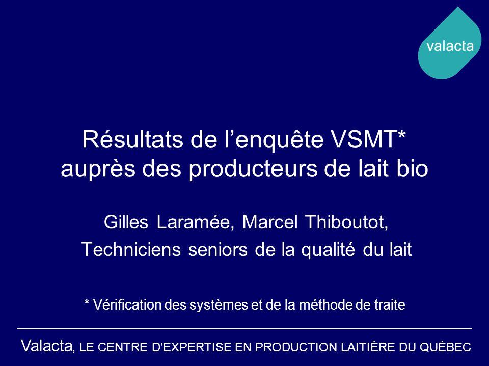 Résultats de l'enquête VSMT* auprès des producteurs de lait bio